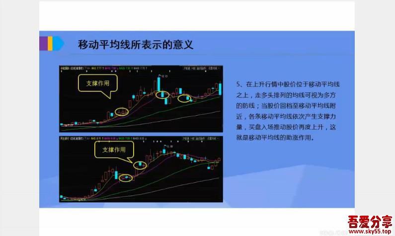 股票学习从入门到精通_零基础学炒股视频教程